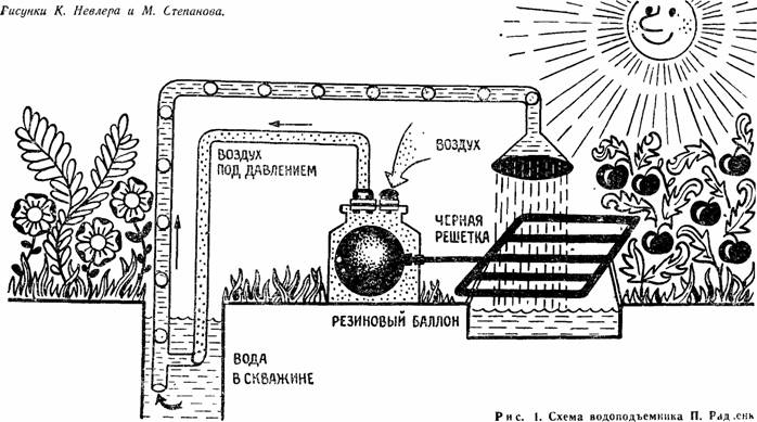Декоративные фонтаны как элемент интерьера 36